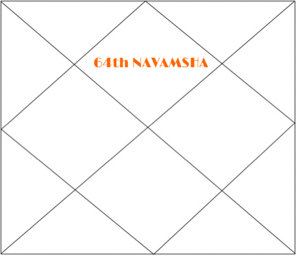 THE CONVENTIONAL GUIDE TO 64TH NAVAMSHA IN VEDIC ASTROLOGY