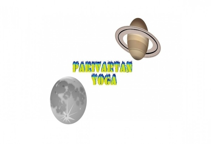 Parivartan Yoga in astrology